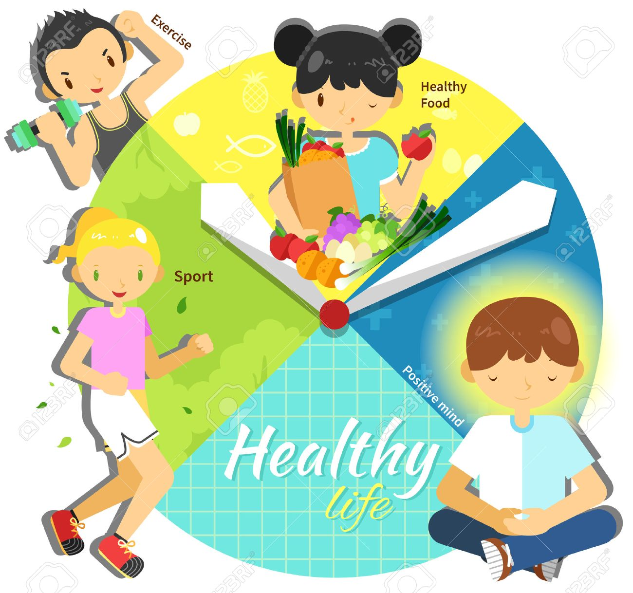 The Importance of Defining Health